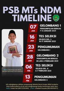 Pendaftaran Santri Baru - MTs NDM 2021/2022! - NDM Surakarta